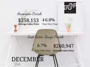 greater Baton Rouge market update December 2019