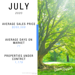 baton rouge real estate market stats july 2020
