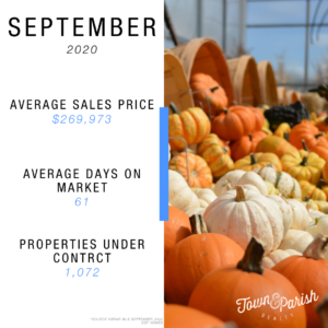 greater baton rouge market report