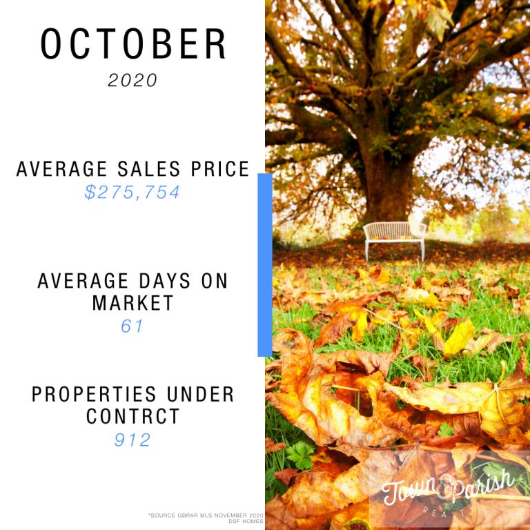 market report october 2020