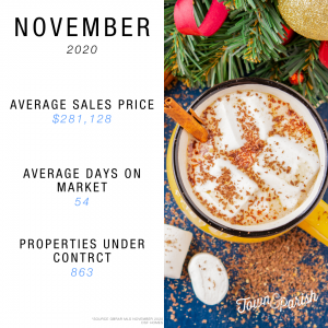market report november 2020