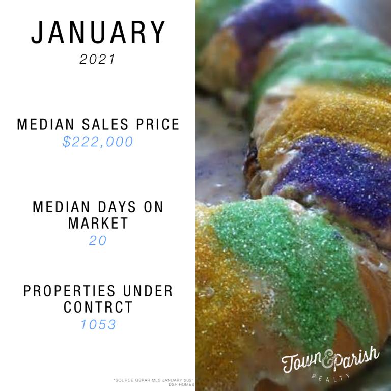 Baton Rouge Real Estate February 2021