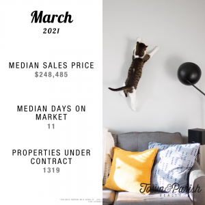 greater baton rouge market report march 2021