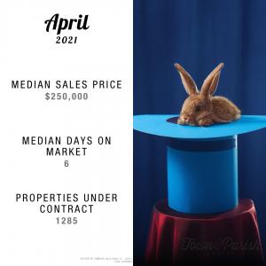 baton rouge real estate market report april 2021