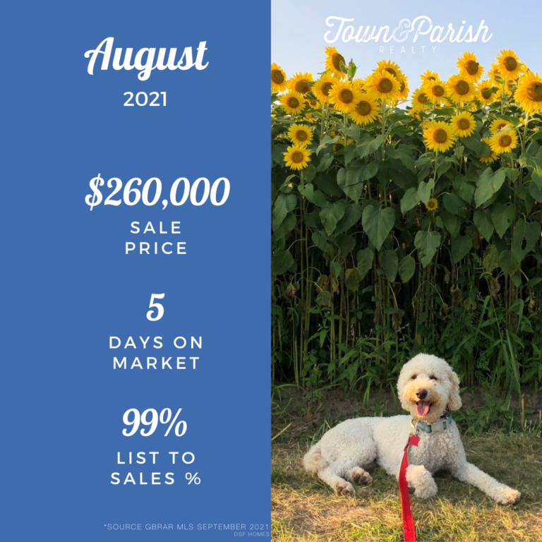 August 2021 Greater Baton Rouge market stats by Town & Parish Realty